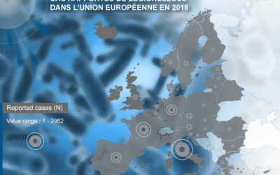 Legionnnaire's disease alert: cases doubled between 2016 and 2018 in Europe
